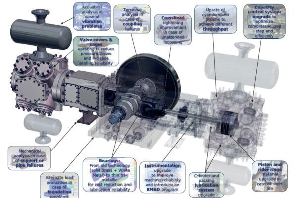 CST SRL  CompressionService Technology Your rotating equipment experts